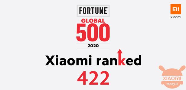 Xiaomi_Fortune-Global-500-2